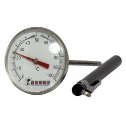 Zakthermometer